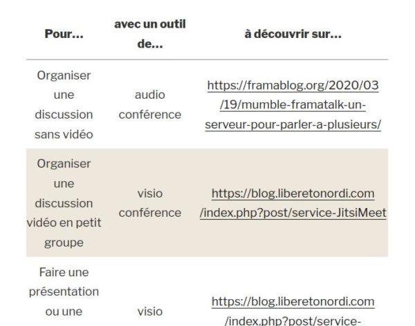 metacartes-numerique-ethique-ressource-en-ligne-ingredient-usage